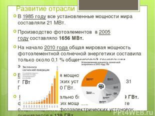 Развитие отрасли В1985 годувсе установленные мощности мира составляли 21 МВт.