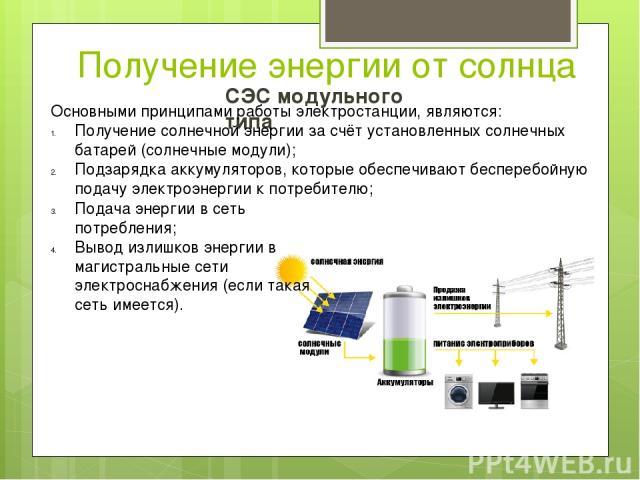 Получение энергии от солнца СЭС модульного типа Подача энергии в сеть потребления; Вывод излишков энергии в магистральные сети электроснабжения (если такая сеть имеется). Основными принципами работы электростанции, являются: Получение солнечной энер…