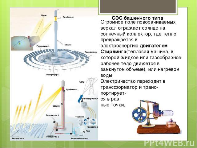 Огромное поле поворачиваемых зеркал отражает солнце на солнечный коллектор, где тепло превращается в электроэнергиюдвигателем Стирлинга(тепловая машина, в которой жидкое или газообразное рабочее тело движется в замкнутом объеме), или нагревом воды.…