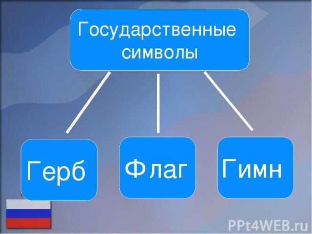 Государственные символы Герб Флаг Гимн