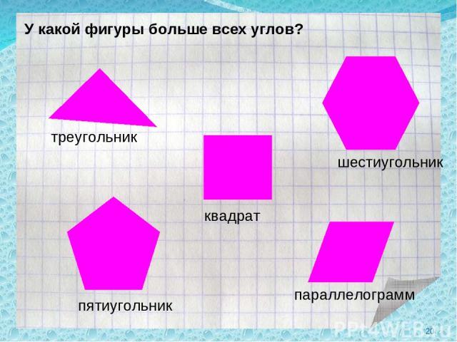 У какой фигуры больше всех углов? пятиугольник квадрат треугольник параллелограмм шестиугольник *