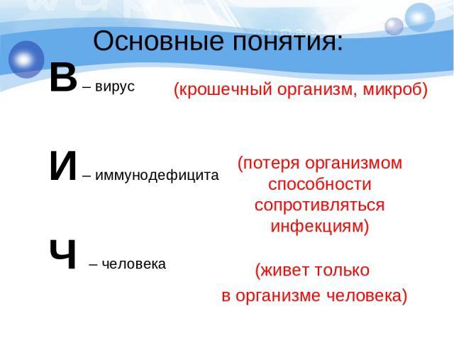 Основные понятия: В – вирус И – иммунодефицита Ч – человека (крошечный организм, микроб) (потеря организмом способности сопротивляться инфекциям) (живет только в организме человека)