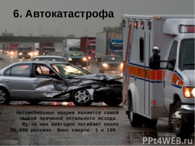 6. Автокатастрофа Автомобильные аварии являются самой частой причиной летального исхода. Из-за них ежегодно погибают около 50,000 россиян. Шанс смерти: 1 к 100.
