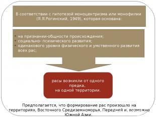 B соответствии с гипотезой моноцентризма или монофилии (Я.Я.Рогинский, 1949), ко